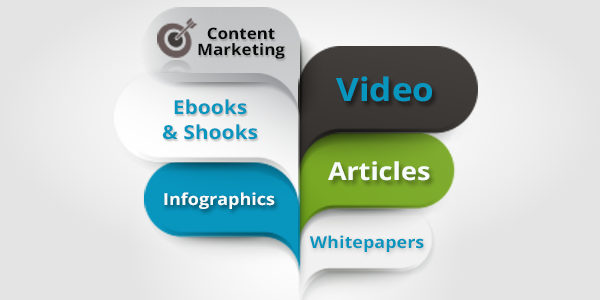 Why_Content_Marketing_Means_Success_for_your_Business